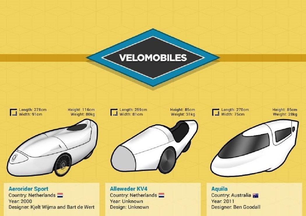 Iconic Electric Car