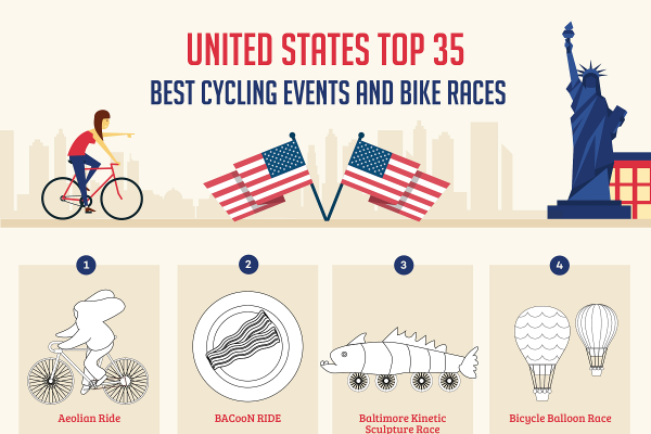 United States 35 Best Cycling Events and Bike Races