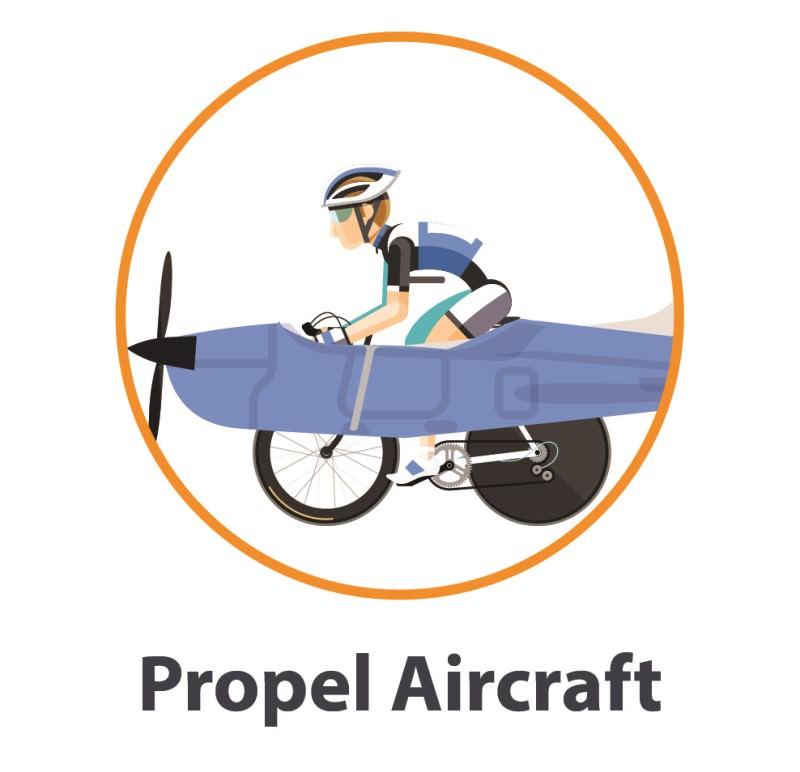 Propel aircraft costume