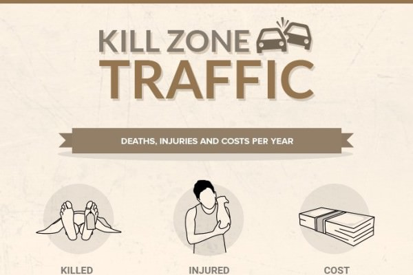 Your Risk of Getting Injured (or Killed) in a Traffic Crash