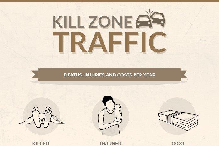 Kill Zone Traffic