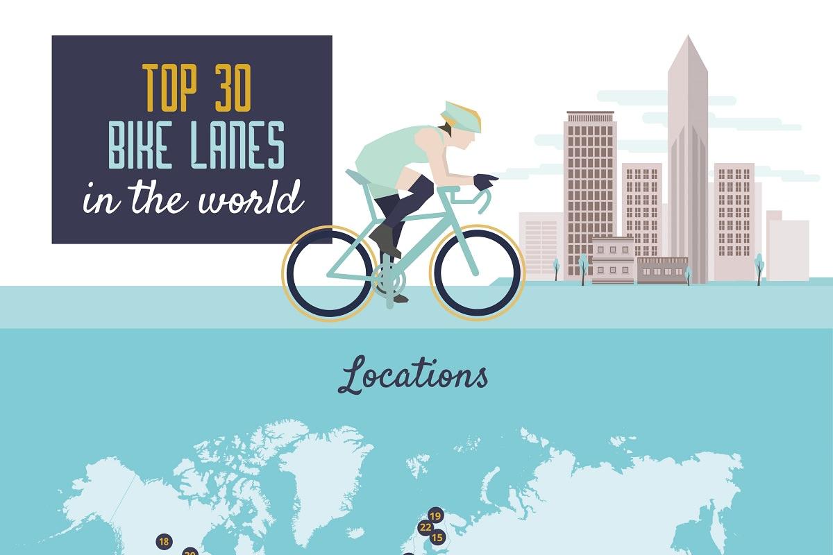 Top 30 bike lanes