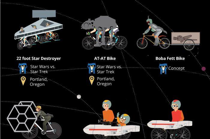 Star Wars bikes