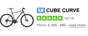 Cube Curve