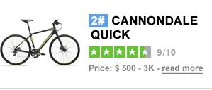 Cannondale Quick