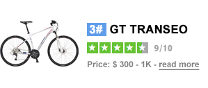 GT Transeo
