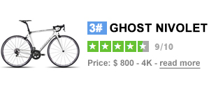 Ghost Nivolet