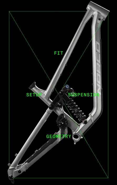 Ride Aligned Design System