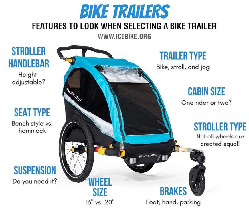 Selecting A Bike Trailer
