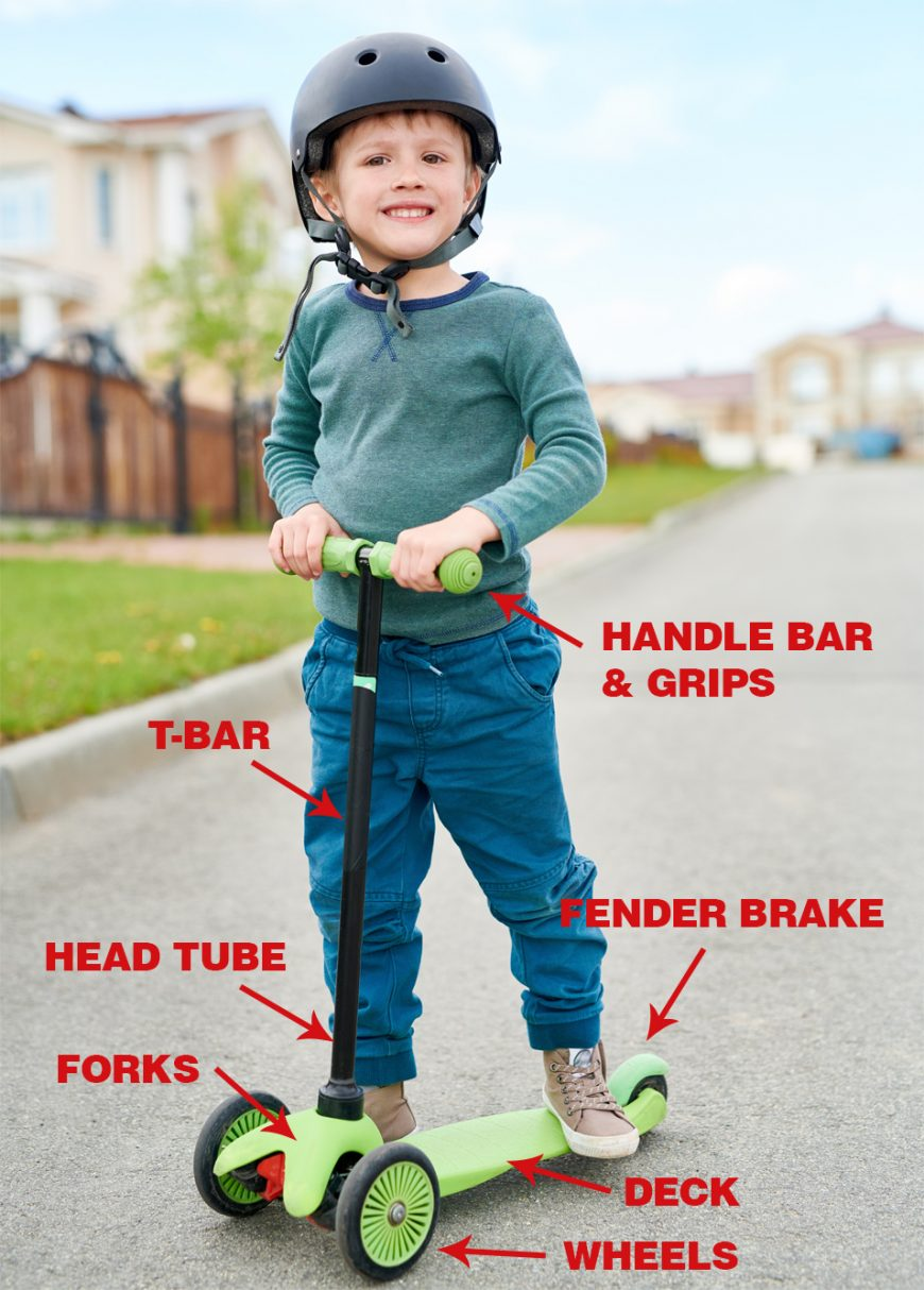 Simple Scooter Terminology