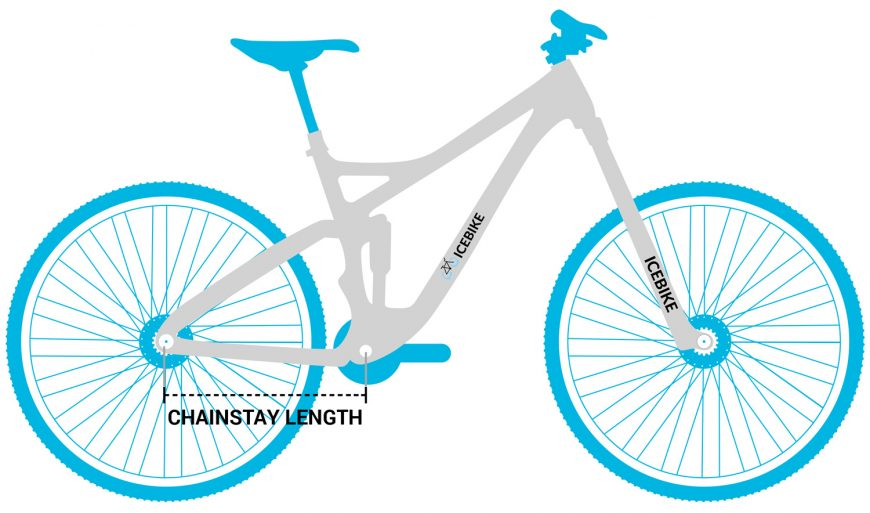 Mountain Bike Chainstay Length