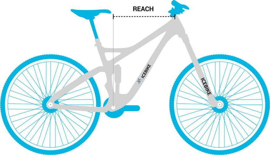 Mountain Bike Reach