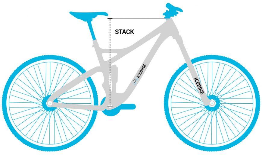 Mountain Bike Stack