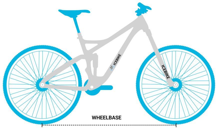 Mountain Bike Wheelbase