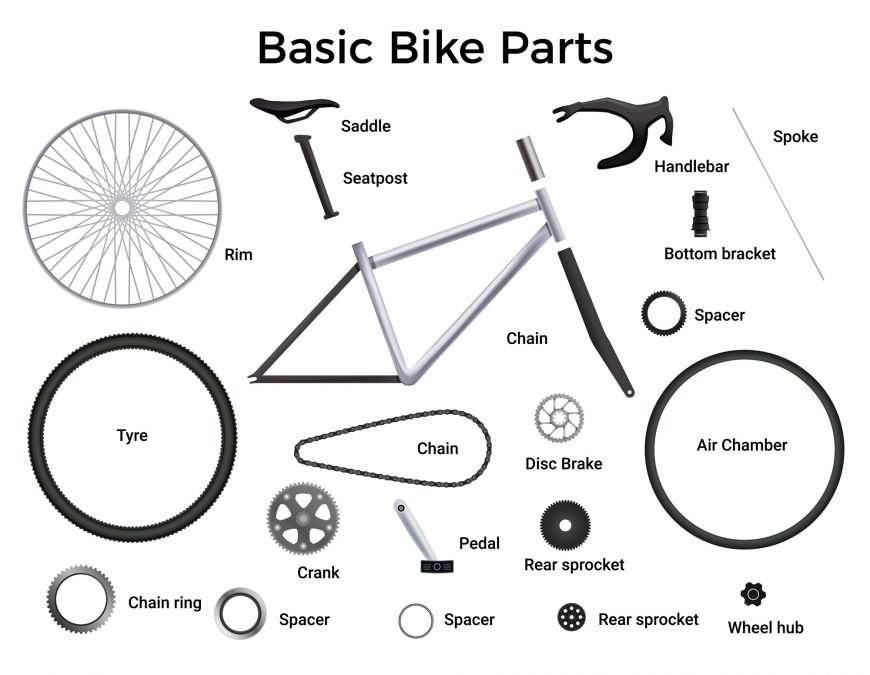 Basic Bike Parts